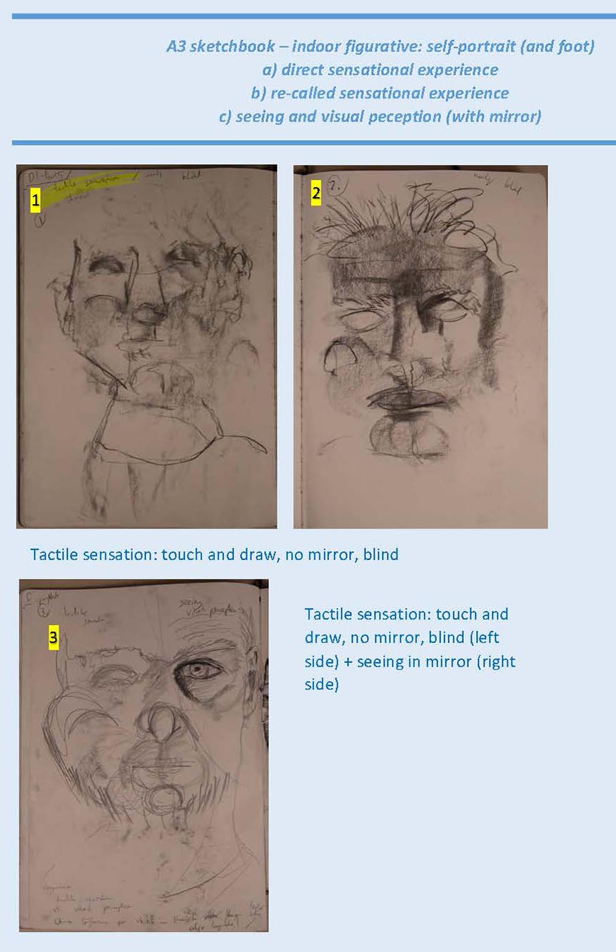 Stefan513593 - Sketchbook - Sensational experience of human body - 1